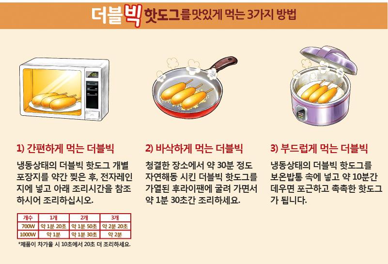 더블 빅 핫도그를 맛있게 먹는 3가지 방법 1. 간편하게 먹는 더블빅 : 냉동상태의 더블빅 핫도그 개별 포장지를 약간 찢은 후, 전자레인지에 넣고 아래 조리시간을 참조하시어 조리하십시오. 1개 700W 약 1분 20초, 1개 1000W 약 1분.  2개 700W 약 1분 50초, 2개 1000W 약 1분 30초. 3개 700W 약 2분 20초, 3개 1000W 약 2분.   제품이 차가울 시 10초에서 20초 더 조리하세요 2. 바삭하게 먹는 더블빅 : 청결한 장소에서 약 30분 정도 자연해동 시킨 더블빅 핫도그를 가열된 후라이팬에 굴려가면서 약 1분 30초간 조리하세요. 3. 부드럽게 먹는 더블빅 : 냉동상태의 더블빅 핫도그를 보온밥통 속에 넣고 약 10분간 데우면 포근하고 촉촉한 핫도그가 됩니다.