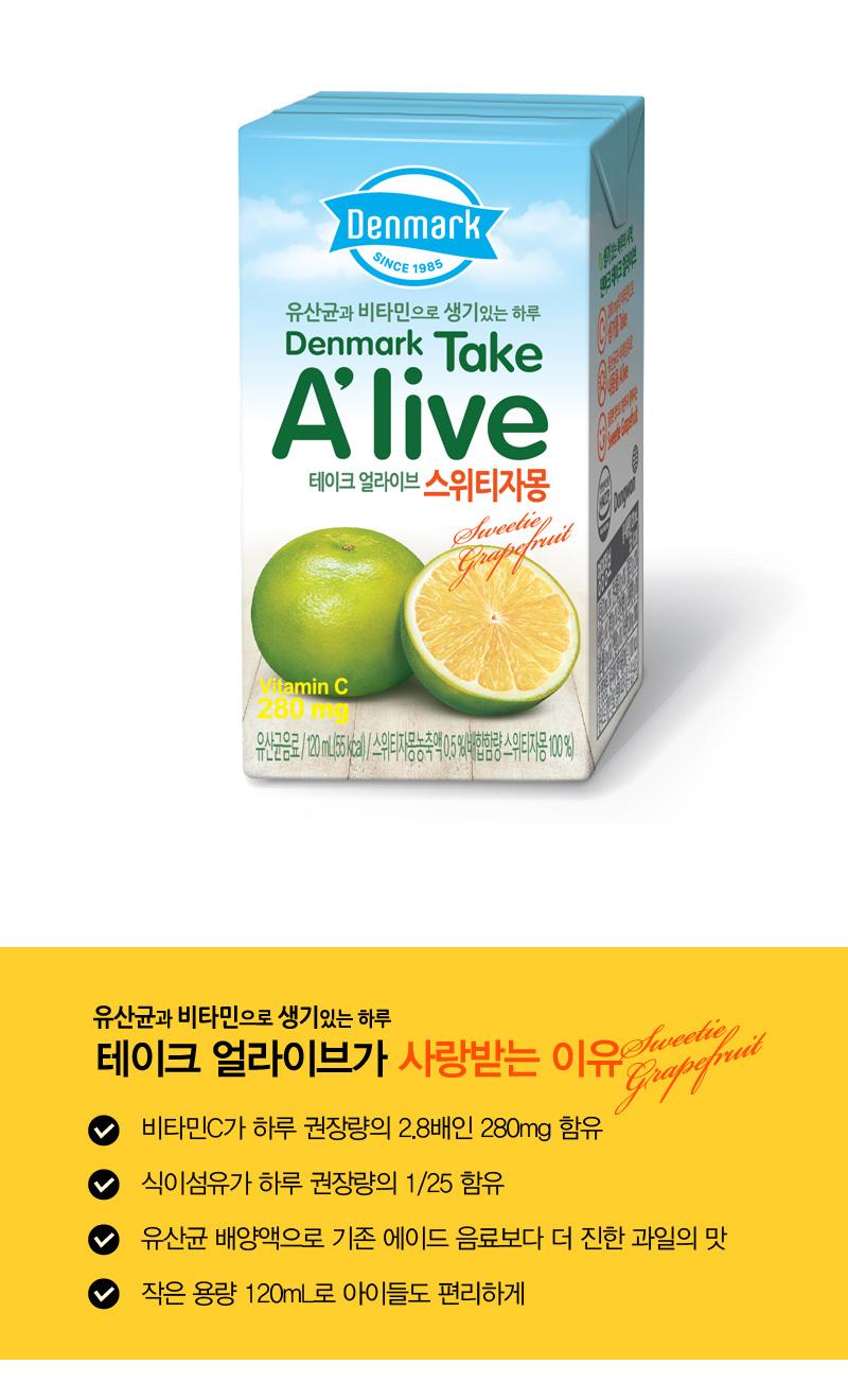 테이크 얼라이브가 사랑받는 이유 ▶ 비타민C가 하루 권장량의 2.8배인 280mg 함유 ▶ 식이섬유가 하루 권장량의 1/25 함유 ▶ 유산균 배양액으로 기존 에이드 음료보다 더 진한 과일의 맛 ▶ 작은 용량 120mL로 아이들도 편리하게