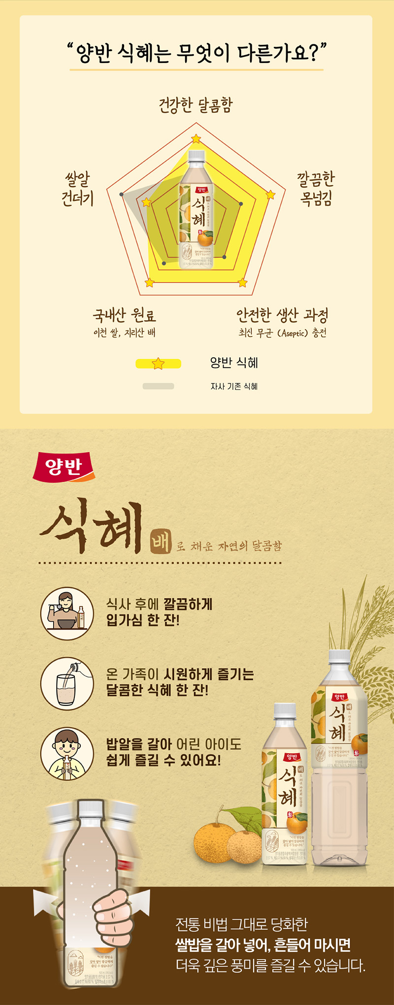 양반 식혜는 무엇이 다른가요 건강한 달콤함 깔끔한 목넘김 안전한 생산 과정 국내산 원료 쌀알 건더기